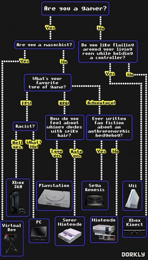 """Jak si vybrat herní zařízení """"na tělo""""?"""