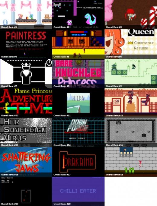 bitbitJAM3 – 20 nových her pro staré stroje (včetně jedné DOSovky)