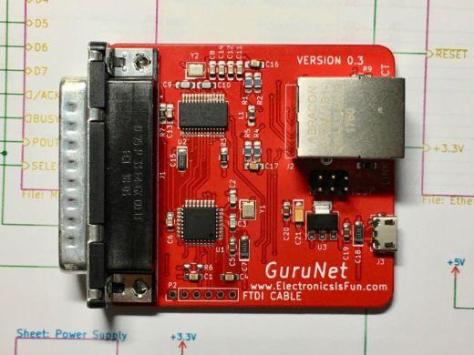 GuruNet, nová síťovka pro Amigy